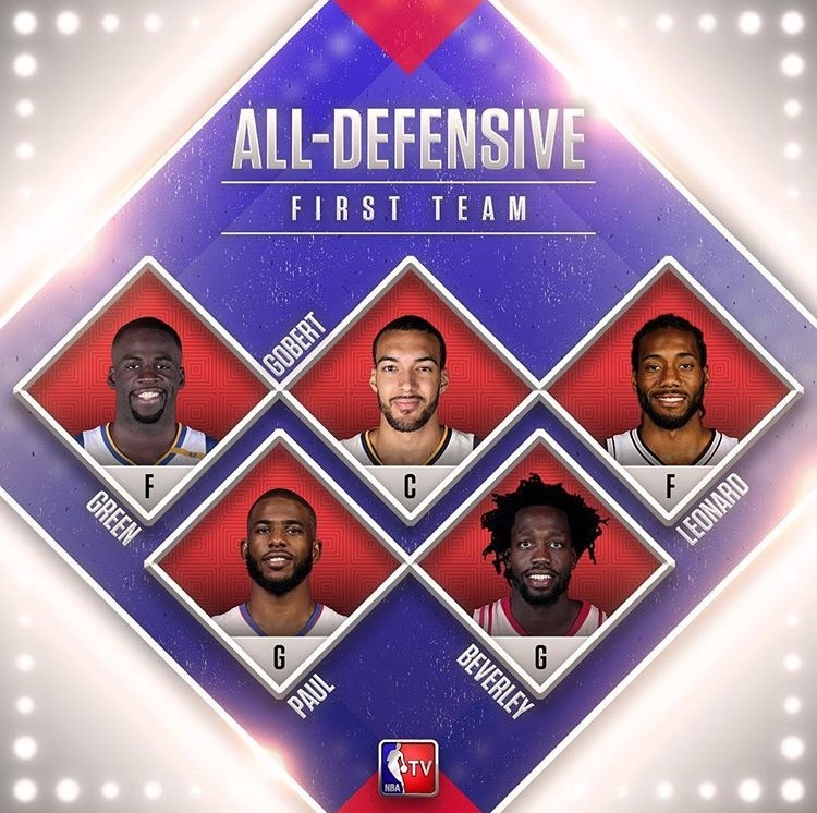 NBA 16-17 All-Defensive First Team