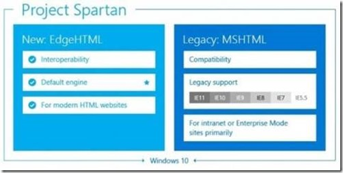 windows 10 pro iso x64 & x86 from mvlc