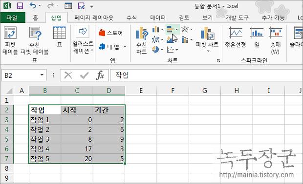 엑셀 Excel 일의 진행 여부를 나타낼 수 있는 누적 가로 막대형 차트 만드는 방법