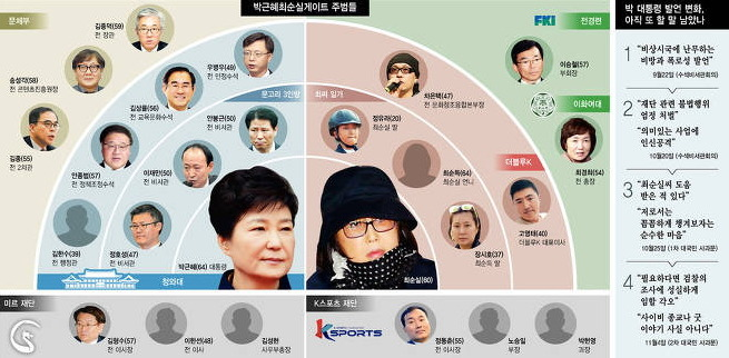 김연아 박태환 손연재, 왜 미운털이 박혀야하나?