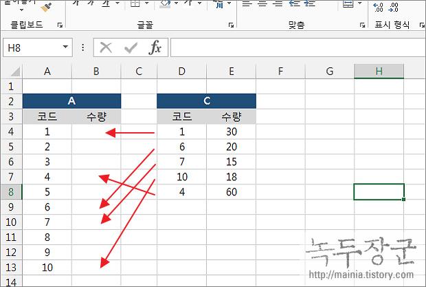 엑셀 VBA 다른 셀에 일치하는 코드 값에 데이터를 찾아 추가하는 방법