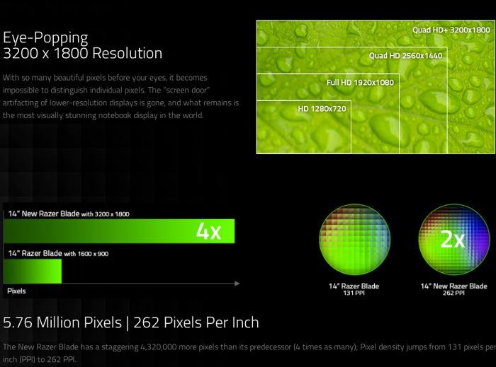 게이밍 노트북 레이저 블레이드 2014 스펙 및 가격