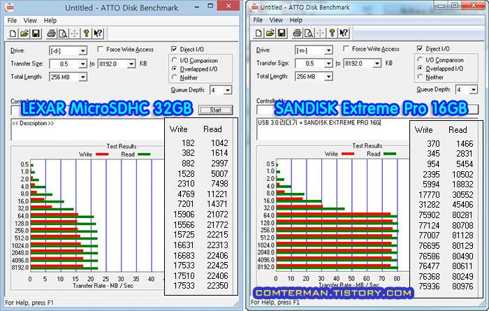 Lexar Sandisk Extreme Pro 속도