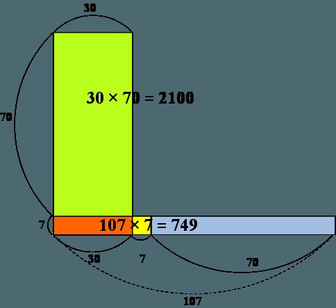 베다수학 증명 4 - 일의 자릿수가 같을 때 사각형을 이동
