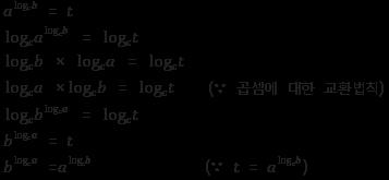 문과생을 위한 딥러닝 수학 - 기본편 (2) 지수함수, 로그함수