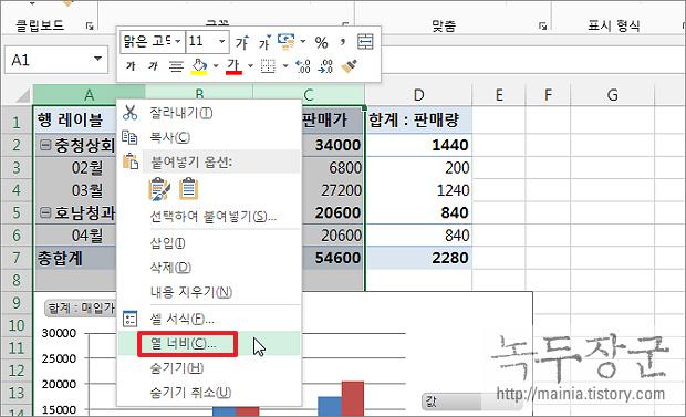 엑셀 Excel 행높이 열너비 cm, 포인트 변환해서 설정하는 방법