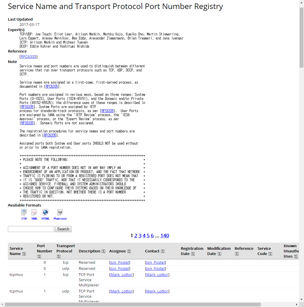 Code dragon 39 security network 39 - Service name and transport protocol port number registry ...