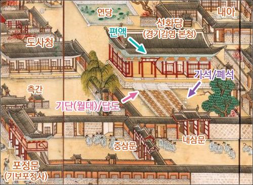 경기감영도(京畿監營圖) 제6폭