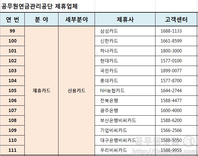 공무원연금관리공단 신용카드 제휴업체