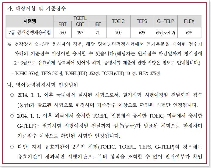 생활안전분야 7급 국가공무원 영어능력검정시험 성적표