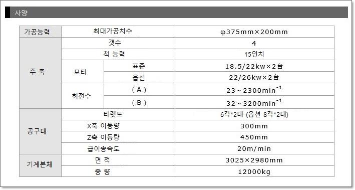 CNC선반4축 모델명 :  VTA-350