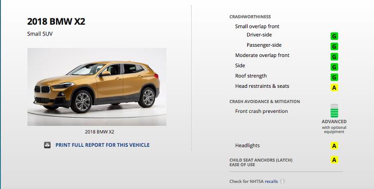 IIHS가 공개한 BMW X2의 충돌 안전성 테스트 결과