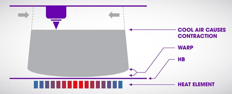 Warping 설명 이미지
