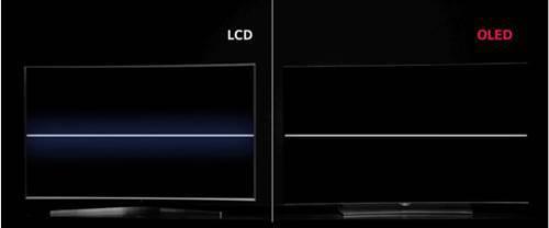 LCD OLED 전력, 소비전력