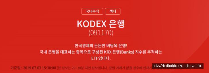 KODEX 은행
