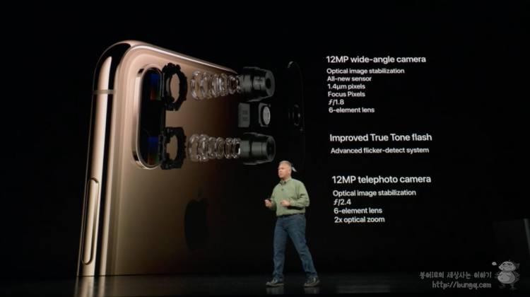 아이폰xs, max, 맥스, xr, 아이폰, 아이폰Xr, 요약, 스펙, 가격, 출시일