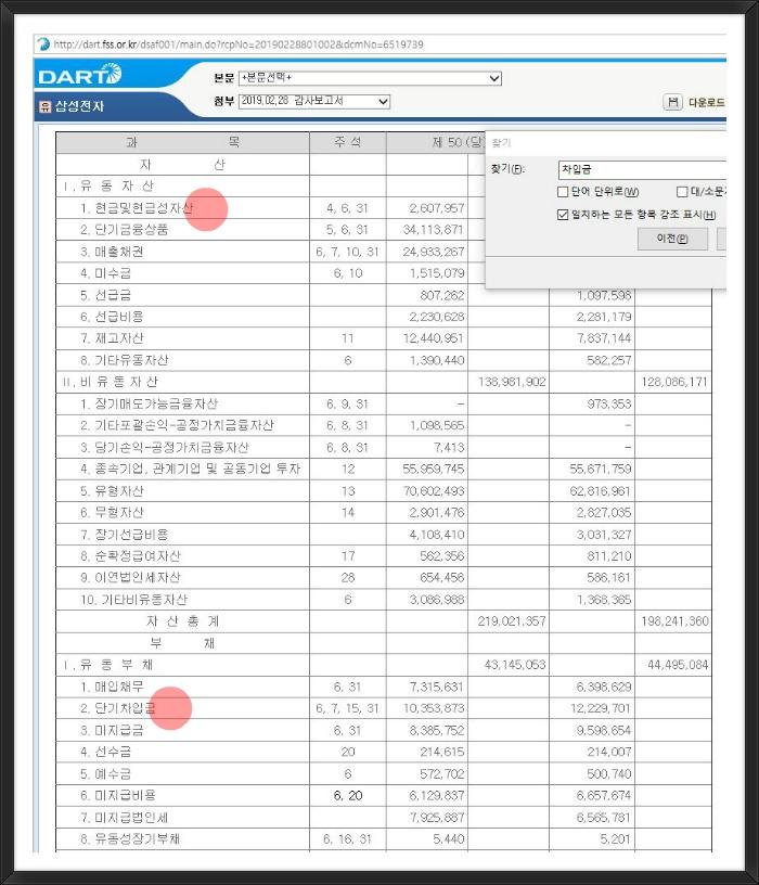 삼성전자 차입금 및 현금및현금성자산 - 전자공시