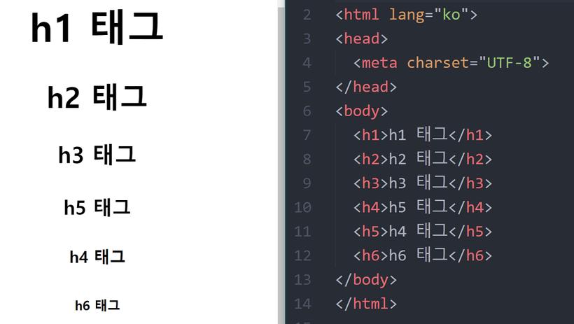 html h 태그