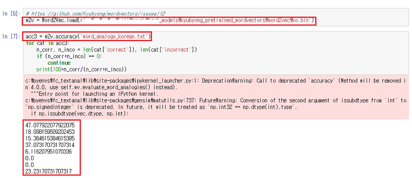 fasttext, word2vec, pretrained word vector 평가