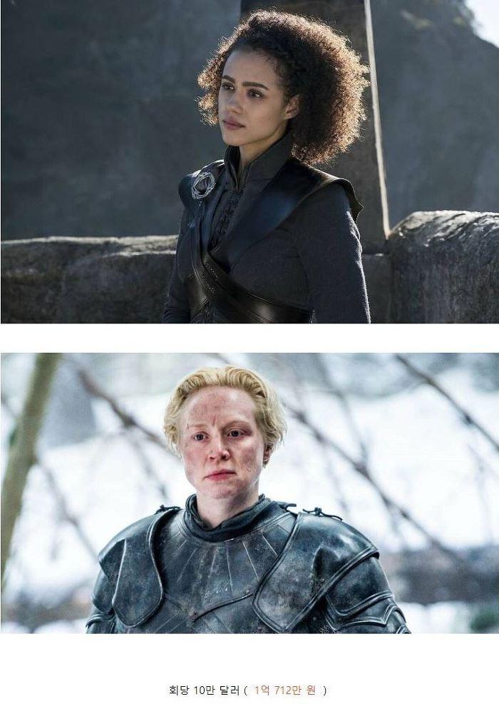 왕좌의 게임 Game Of Thrones 배우들의 회당 출연료
