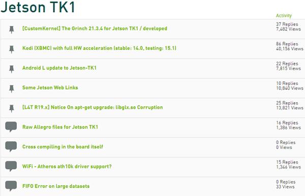 nvidia Embedded Computing - Jetson TK1 Community