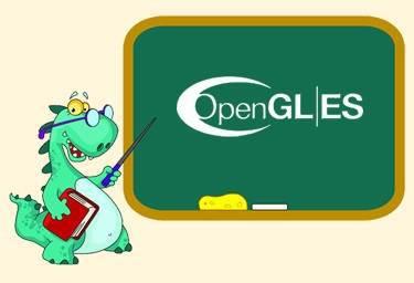 OpenGL ES Rasterize, Face Culling