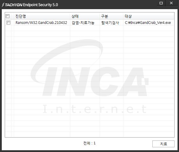 [그림 6] TACHYON Internet Security 5.0 진단 및 치료 화면