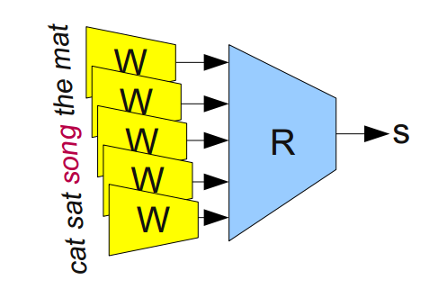 Modular network to determine if a 5-gram is 'valid' (From bottou (2011))