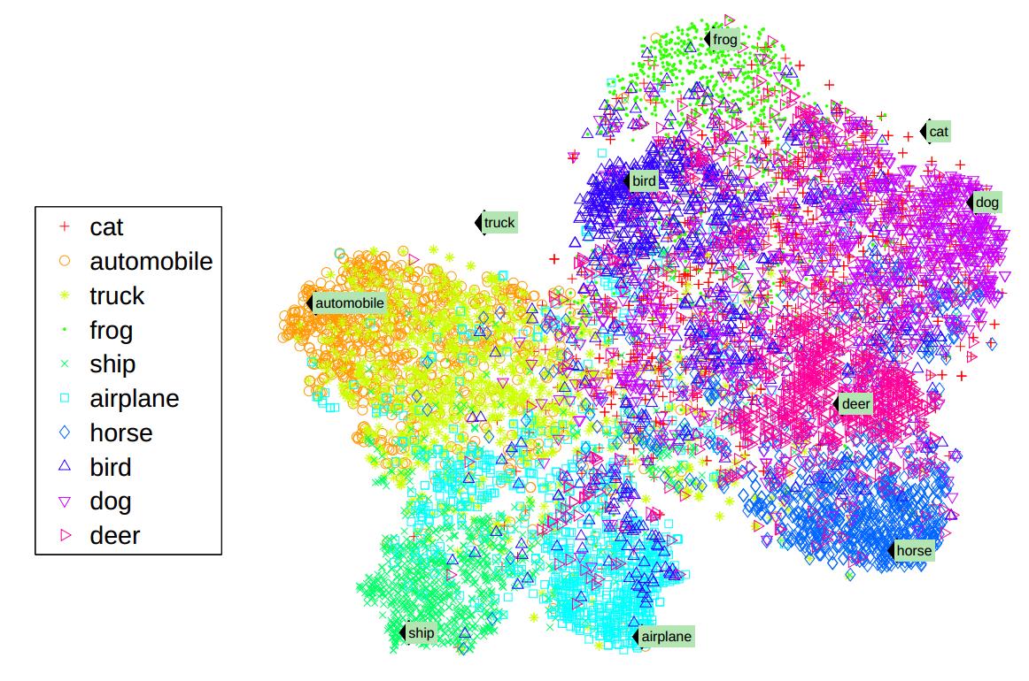 Socher et al. (2013b)