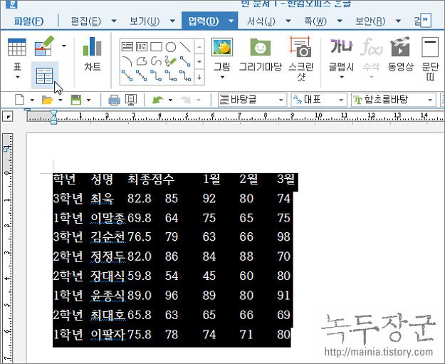 한컴오피스 한글 탭으로 구분되어 있는 텍스트 데이터를 표로 전환하는 방법