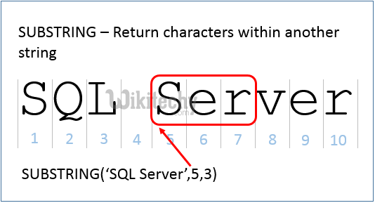 mssql substring function