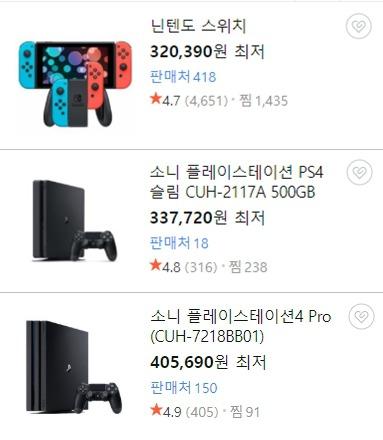 닌텐도 스위치 PS4 가격비교