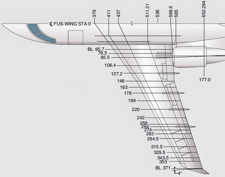 항공기의 방위/방향/좌표 표시방법 : FS/BL/WL