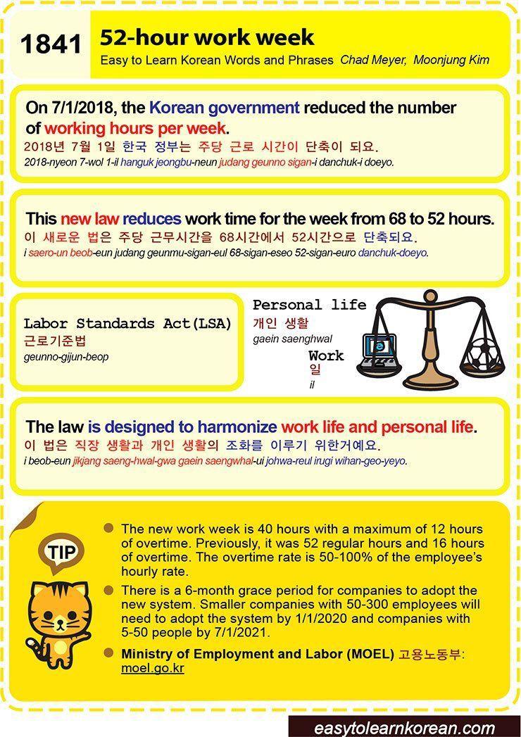 법정근로시간 (Legal working time) - 인구 · 고용 :: 시사경제용어