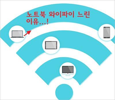 윈도우10 노트북 와이파이 느린 이유 - Microsoft Wi-fi Direct virtual Adapter 사용중지 삭제