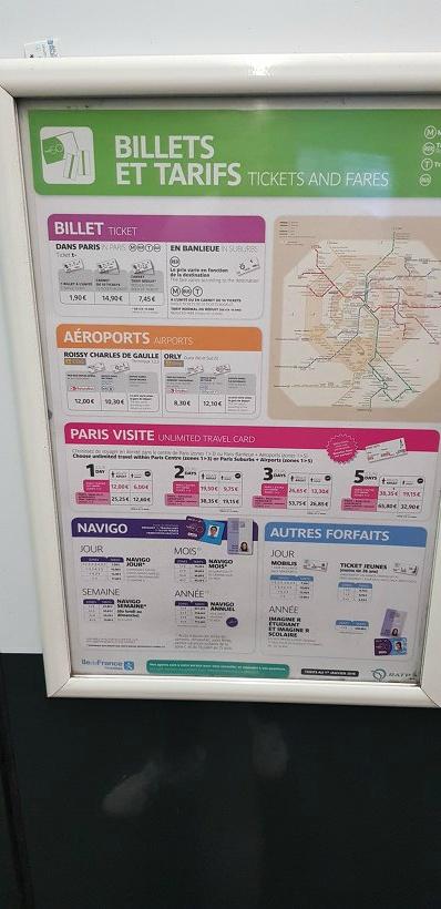 다양한 파리의 지하철 교통권