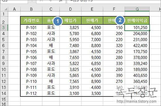 엑셀(Excel) 가상 분석을 위한 시나리오 기능 이용하는 방법
