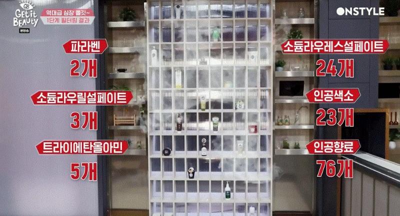 더욱 치열했던 겟잇뷰티 뷰라벨 선정 '바디스크럽 TOP 2' [알바보타니카]4 화장품 10가지 유해성분 무첨가