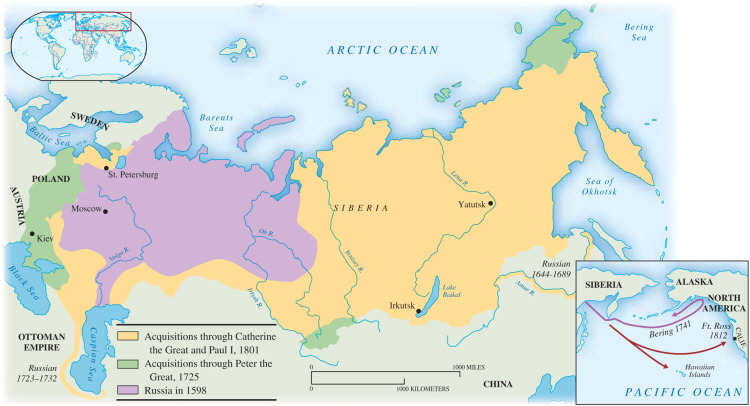 russia under catherine the great