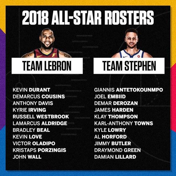 2018 NBA all-star rosters, Team LeBron vs. Team Stephen