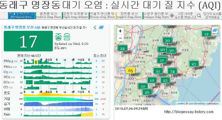 대기질 大氣質 Air quality improvement.
