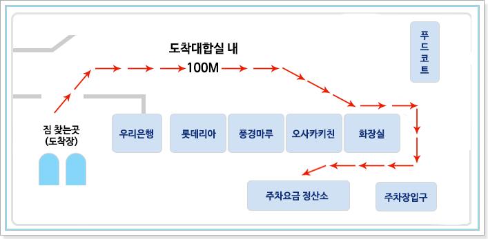 김포공항 국내선 주차대행 요금정산소 위치도