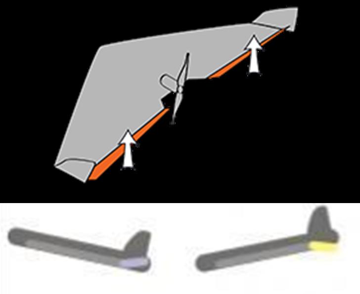 항공기 복합형태 조종면 엘레본(Elevon) 러더베이터(Ruddervator) 플래퍼론(Flaperon) 스테빌레이터(Stabilator)