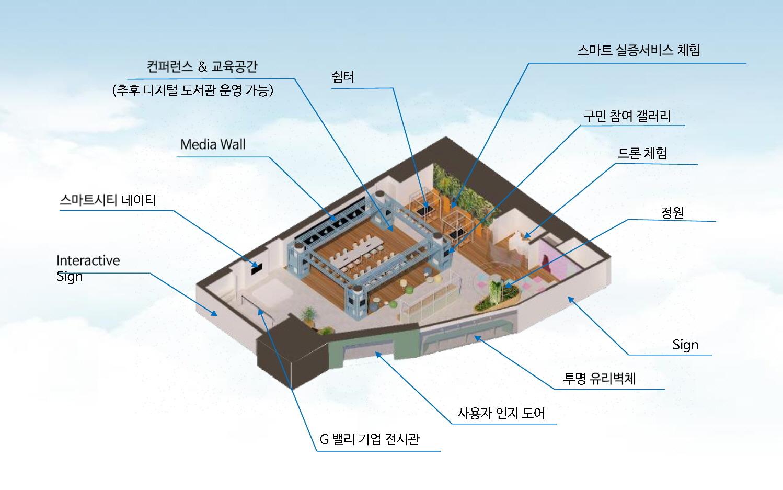 구로구 스마트 구로 홍보관' 24일 개관