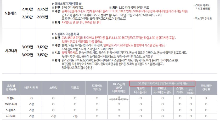 K5 신형 출시 가격 및 제원 정보3