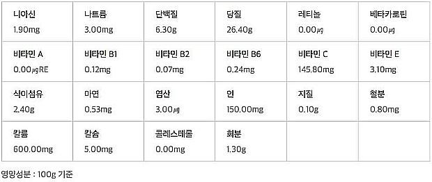 맥문동 영양성분표