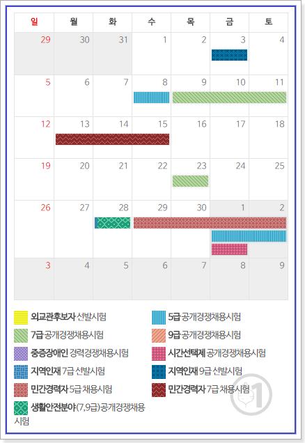 2017년 11월 국가공무원 시험일정 달력