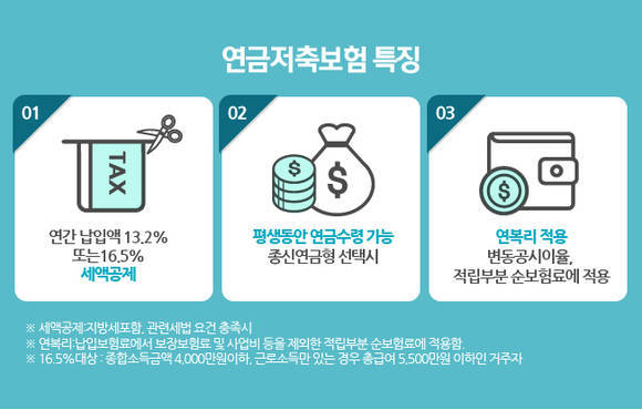 연금저축보험 특징