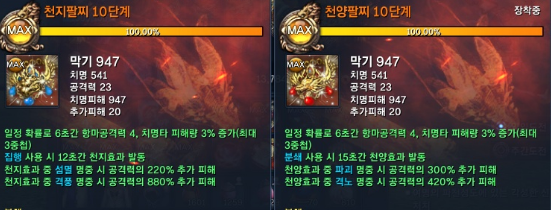 Blade and Soul] 11/29 KR Testserver Update Patch Note/Preview