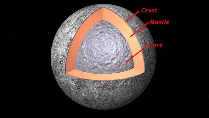 사진: 밀도나 무게에 비해 지나치게 적은 수성의 멘틀 구조